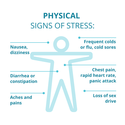 NFT-Signs-of-Stress-Physical