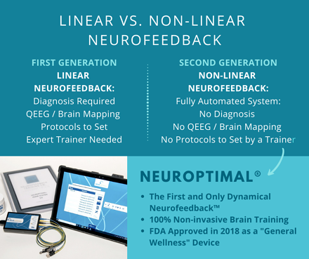 linear-non-linear-neurofeedback-differences-in-technology 5 FAQs about NeurOptimal