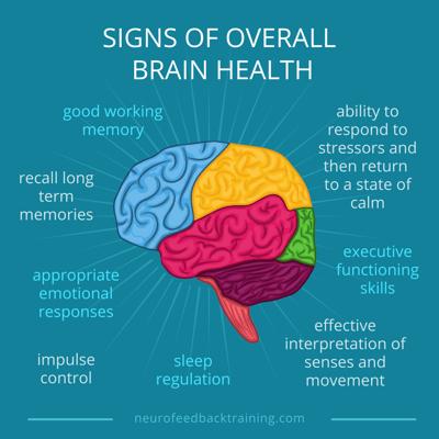 NFT-Signs of overall brain health-neurofeedback-training-co