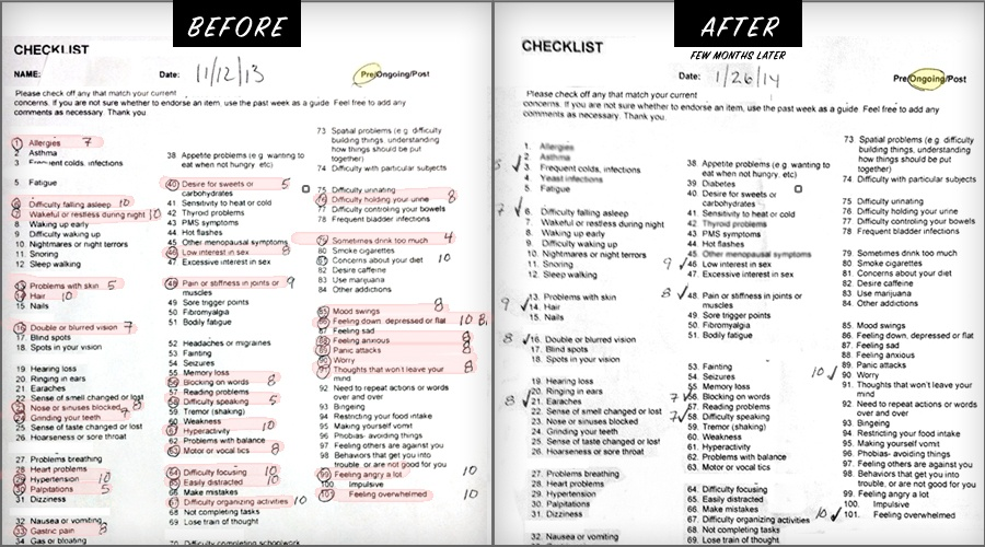 checklist-pre-and-ongoing-neurofeedback-results